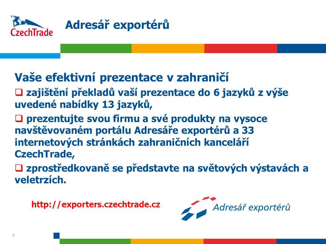 8 Adresář exportérů Vaše efektivní prezentace v zahraničí  zajištění překladů vaší prezentace do 6 jazyků z výše uvedené nabídky 13 jazyků,  prezentujte svou firmu a své produkty na vysoce navštěvovaném portálu Adresáře exportérů a 33 internetových stránkách zahraničních kanceláří CzechTrade,  zprostředkovaně se představte na světových výstavách a veletrzích.