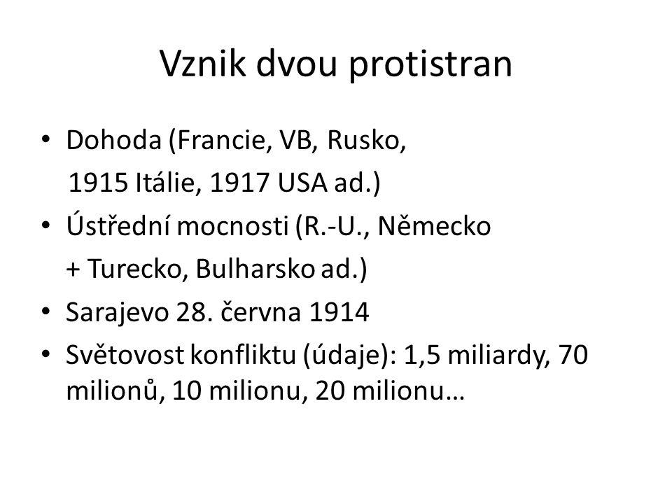 Vznik dvou protistran Dohoda (Francie, VB, Rusko, 1915 Itálie, 1917 USA ad.) Ústřední mocnosti (R.-U., Německo + Turecko, Bulharsko ad.) Sarajevo 28.