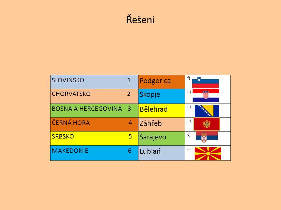 Řešení SLOVINSKO 1 Podgorica f) CHORVATSKO 2 Skopje d) BOSNA A HERCEGOVINA 3 Bělehrad e) ČERNÁ HORA 4 Záhřeb b) SRBSKO 5 Sarajevo c) MAKEDONIE 6 Lublaň a)