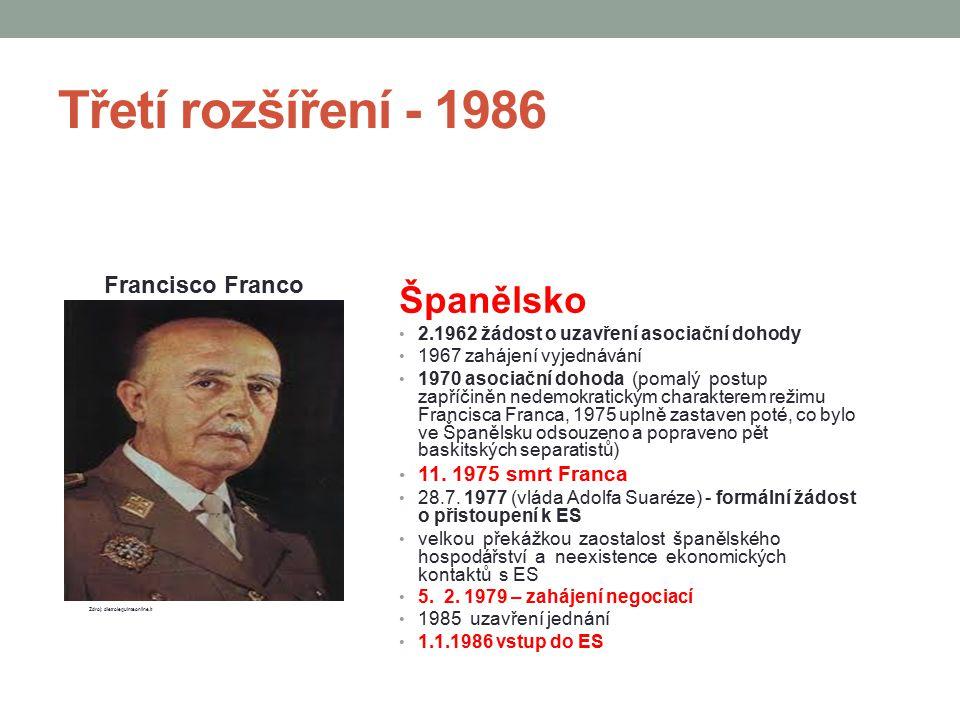 Třetí rozšíření - 1986 Španělsko 2.1962 žádost o uzavření asociační dohody 1967 zahájení vyjednávání 1970 asociační dohoda (pomalý postup zapříčiněn n