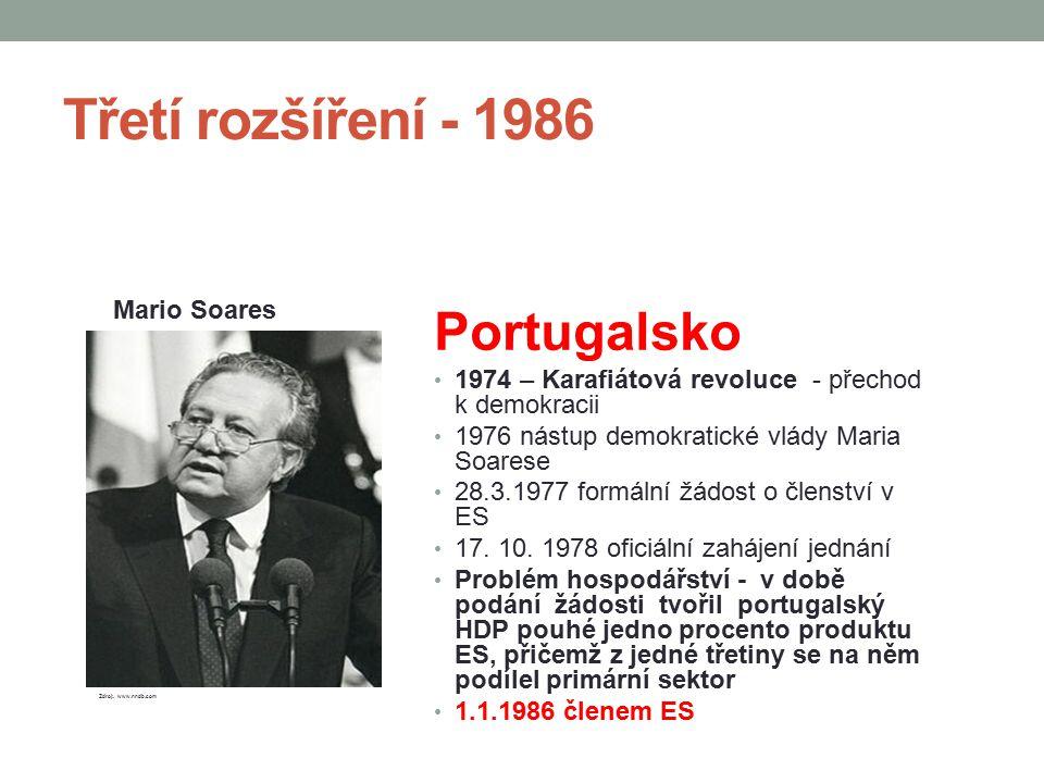 Třetí rozšíření - 1986 Portugalsko 1974 – Karafiátová revoluce - přechod k demokracii 1976 nástup demokratické vlády Maria Soarese 28.3.1977 formální