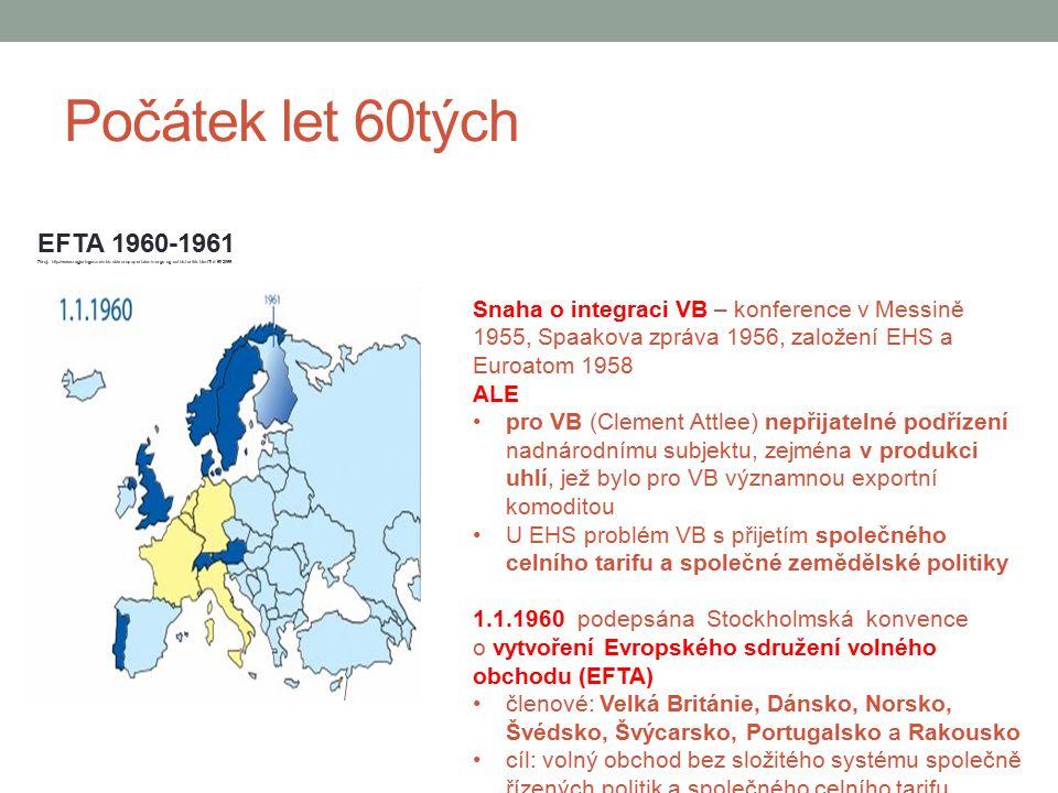 Počátek let 60tých EFTA 1960-1961 Zdroj: http://www.regjeringen.no/nb/sub/europaportalen/norge-og-eu/historikk.html?id=692066 Snaha o integraci VB – k