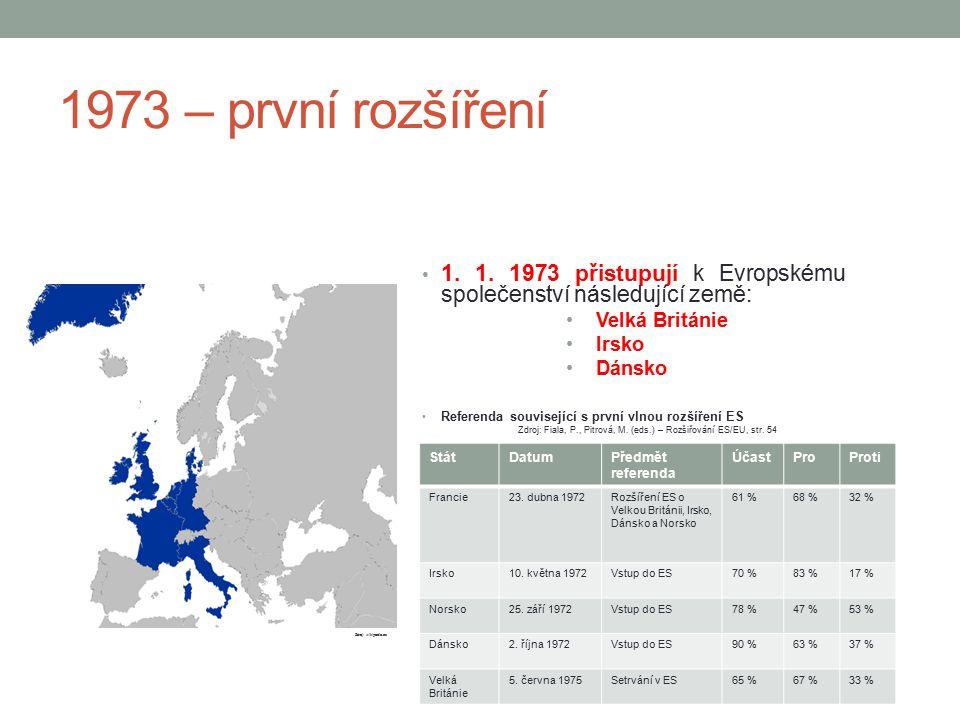 1973 – první rozšíření 1. 1. 1973 přistupují k Evropskému společenství následující země: Velká Británie Irsko Dánsko Referenda související s první vln