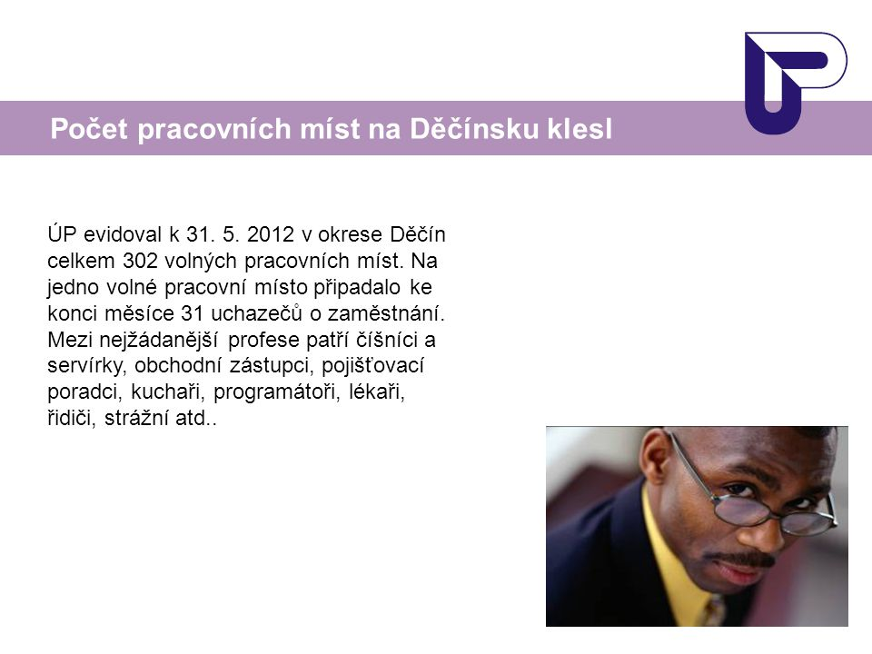 Počet pracovních míst na Děčínsku klesl ÚP evidoval k 31. 5. 2012 v okrese Děčín celkem 302 volných pracovních míst. Na jedno volné pracovní místo při