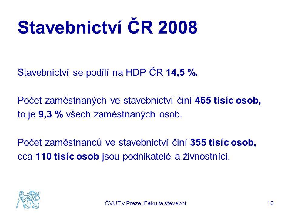 Stavebnictví ČR 2008 Stavebnictví se podílí na HDP ČR 14,5 %.