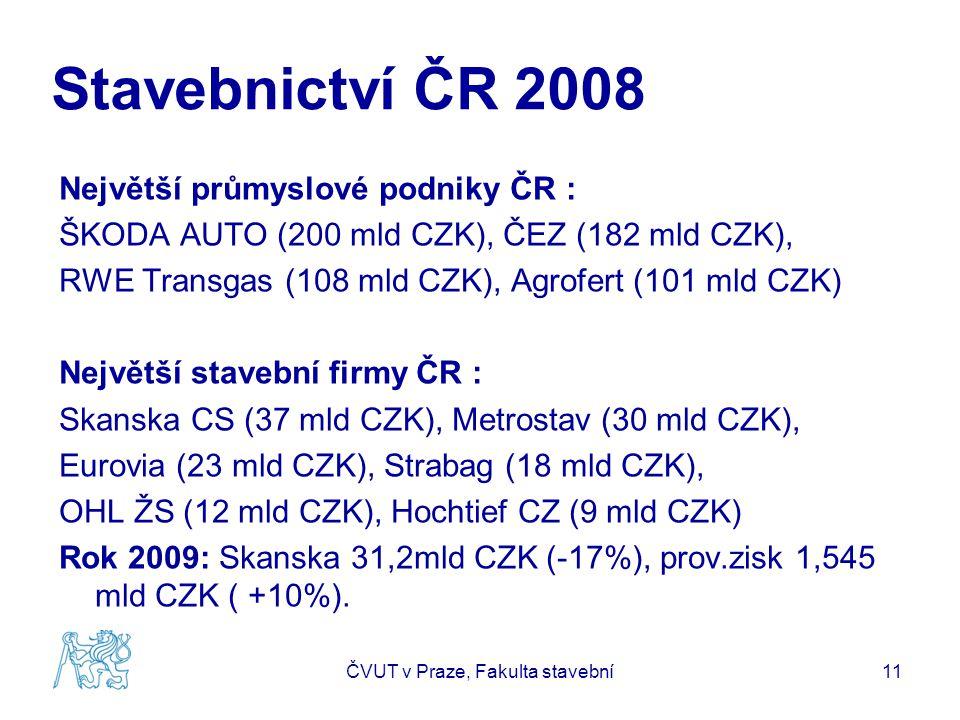 Stavebnictví ČR 2008 Největší průmyslové podniky ČR : ŠKODA AUTO (200 mld CZK), ČEZ (182 mld CZK), RWE Transgas (108 mld CZK), Agrofert (101 mld CZK) Největší stavební firmy ČR : Skanska CS (37 mld CZK), Metrostav (30 mld CZK), Eurovia (23 mld CZK), Strabag (18 mld CZK), OHL ŽS (12 mld CZK), Hochtief CZ (9 mld CZK) Rok 2009: Skanska 31,2mld CZK (-17%), prov.zisk 1,545 mld CZK ( +10%).