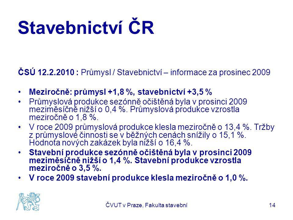 Stavebnictví ČR ČSÚ 12.2.2010 : Průmysl / Stavebnictví – informace za prosinec 2009 Meziročně: průmysl +1,8 %, stavebnictví +3,5 % Průmyslová produkce sezónně očištěná byla v prosinci 2009 meziměsíčně nižší o 0,4 %.