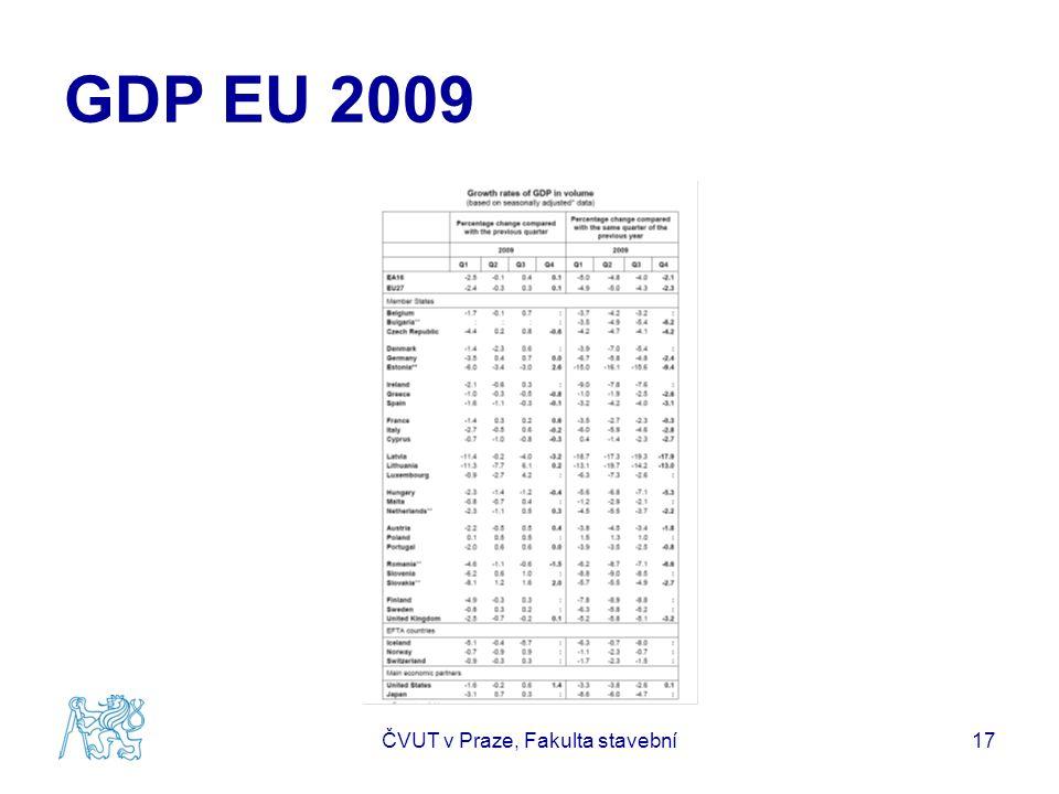 GDP EU 2009 ČVUT v Praze, Fakulta stavební17