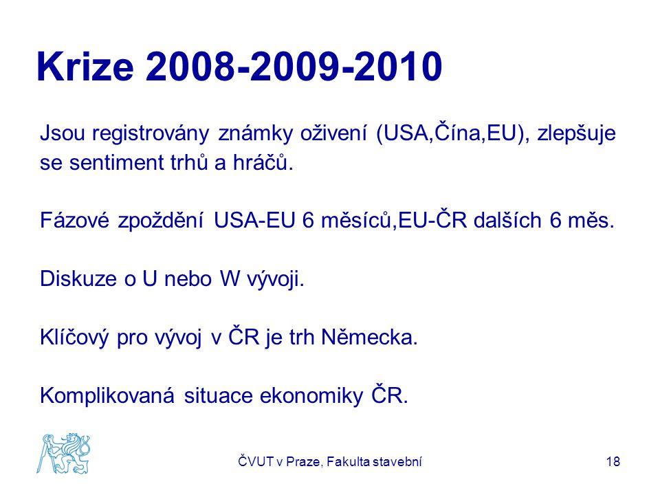 Krize 2008-2009-2010 Jsou registrovány známky oživení (USA,Čína,EU), zlepšuje se sentiment trhů a hráčů. Fázové zpoždění USA-EU 6 měsíců,EU-ČR dalších
