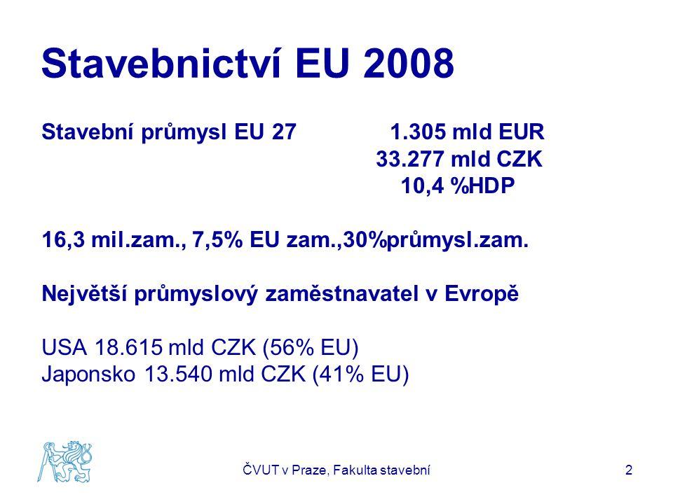 Stavebnictví EU 2008 Stavební průmysl EU 27 1.305 mld EUR 33.277 mld CZK 10,4 %HDP 16,3 mil.zam., 7,5% EU zam.,30%průmysl.zam.
