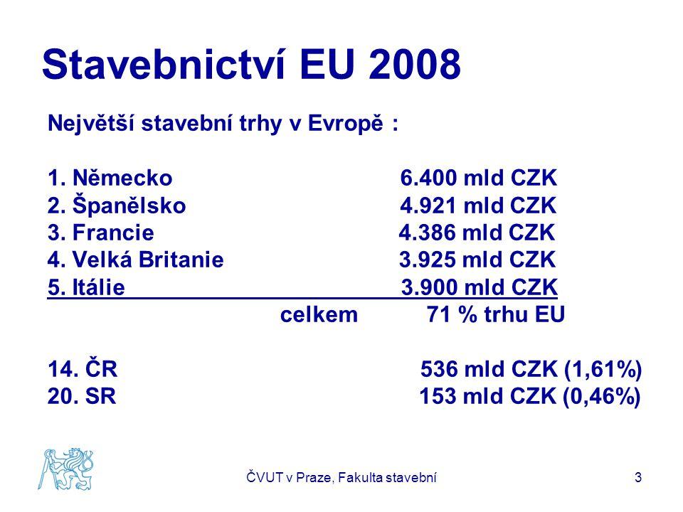 Stavebnictví EU 2008 Největší stavební trhy v Evropě : 1.