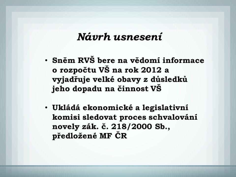 Návrh usnesení Sněm RVŠ bere na vědomí informace o rozpočtu VŠ na rok 2012 a vyjadřuje velké obavy z důsledků jeho dopadu na činnost VŠ Ukládá ekonomické a legislativní komisi sledovat proces schvalování novely zák.
