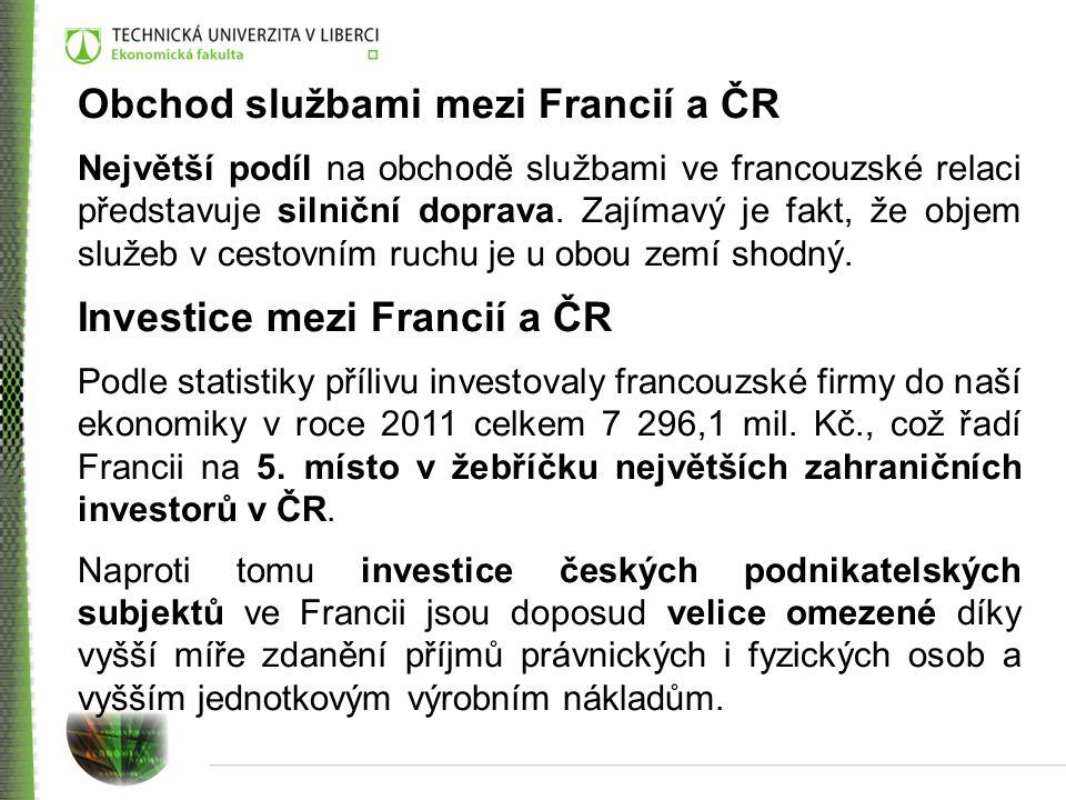 Obchod službami mezi Francií a ČR Největší podíl na obchodě službami ve francouzské relaci představuje silniční doprava. Zajímavý je fakt, že objem sl