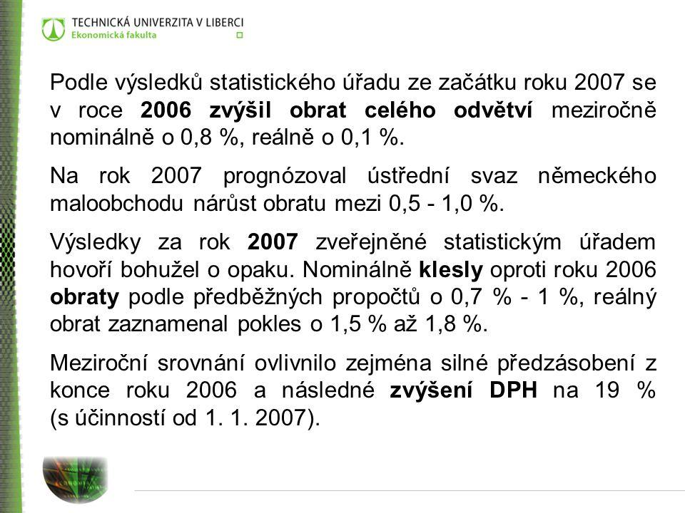 Podle výsledků statistického úřadu ze začátku roku 2007 se v roce 2006 zvýšil obrat celého odvětví meziročně nominálně o 0,8 %, reálně o 0,1 %.