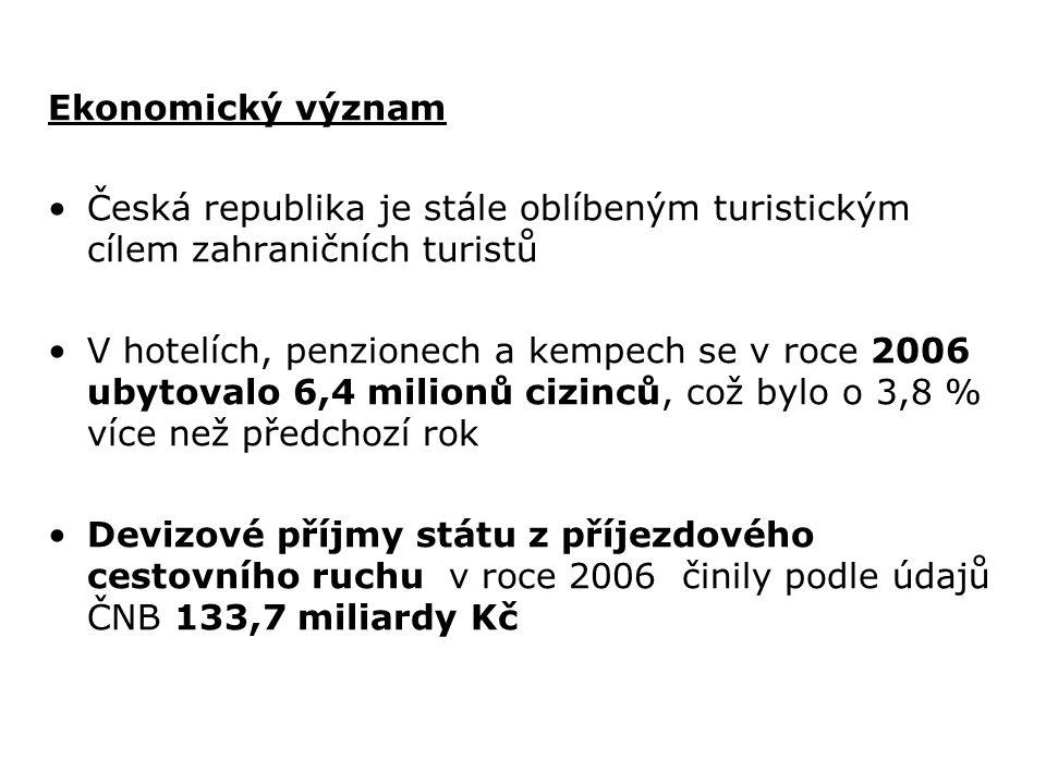 Ekonomický význam Česká republika je stále oblíbeným turistickým cílem zahraničních turistů V hotelích, penzionech a kempech se v roce 2006 ubytovalo