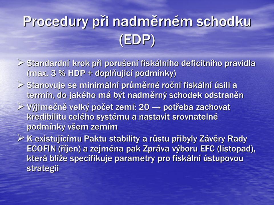 Procedury při nadměrném schodku (EDP)  Standardní krok při porušení fiskálního deficitního pravidla (max.