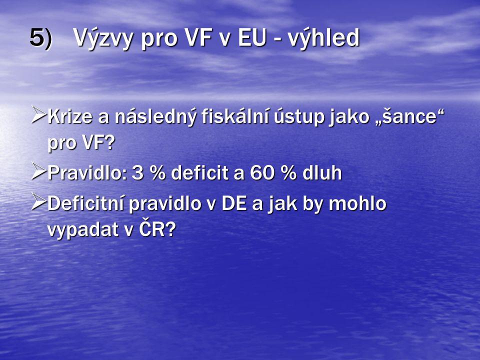 """5)Výzvy pro VF v EU - výhled  Krize a následný fiskální ústup jako """"šance pro VF."""