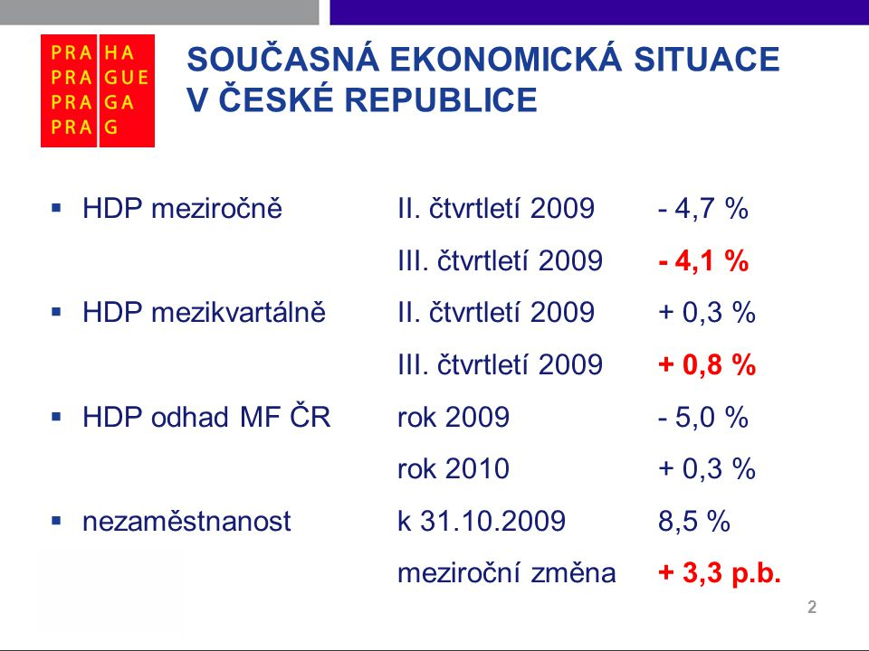 ODPOVĚDNÝ PŘÍSTUP KE SPRÁVĚ VEŘEJNÝCH FINANCÍ Hlavní město Praha  vyrovnané hospodaření: rozpočtové přebytky již od roku 2005 (stabilizace, disciplinovanost a fiskální racionalita)  boj proti zadlužení: včasné splácení závazků (pokus o předčasné splacení úvěru ING, splacení emise obligací z roku 1999 v objemu 6,92 mld CZK – dluh klesl o 20 %!)  organizační, procesní a personální audity: minimalizace neefektivních veřejných výdajů, tvrdá debyrokratizace (celkem navržena kumulativní úspora přes 1,5 mld CZK)  hledání dalších vnitřních rezerv a fiskálních úspor 3