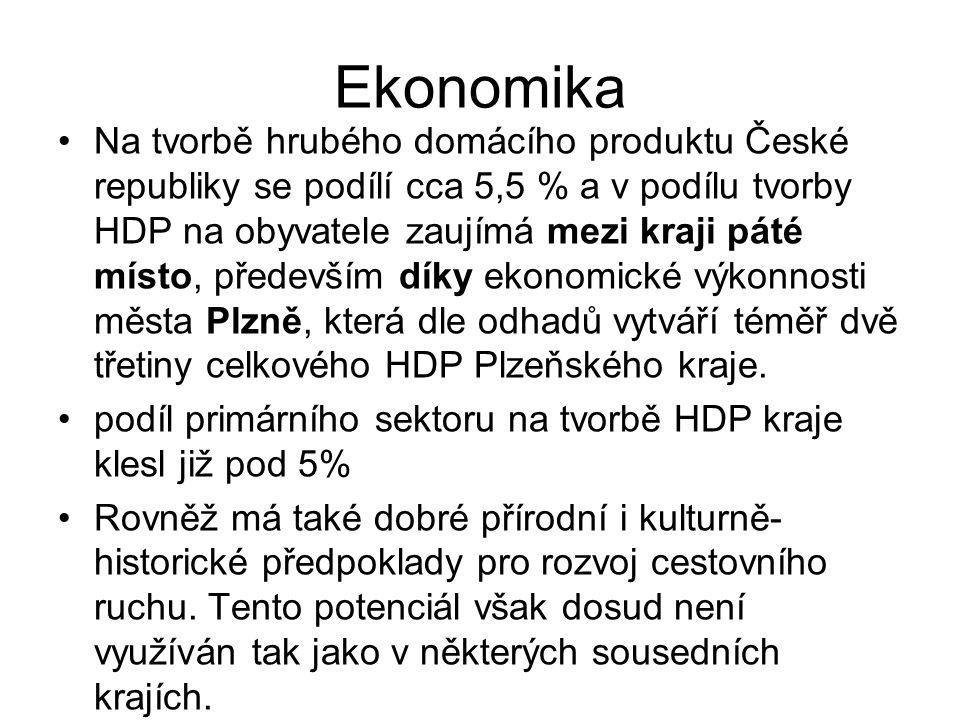 Ekonomika Na tvorbě hrubého domácího produktu České republiky se podílí cca 5,5 % a v podílu tvorby HDP na obyvatele zaujímá mezi kraji páté místo, př