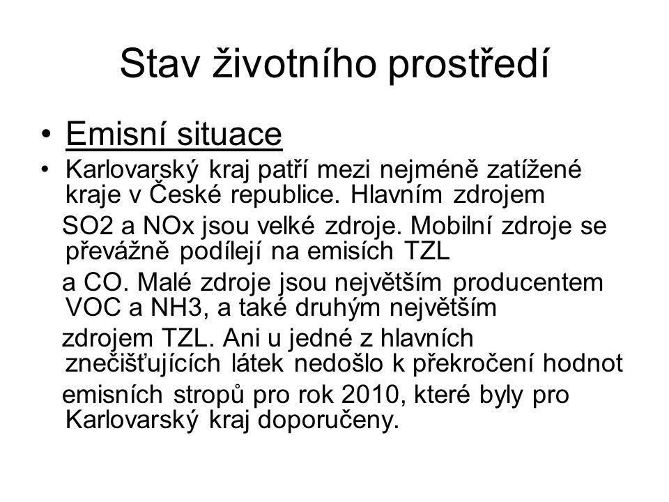 Stav životního prostředí Emisní situace Karlovarský kraj patří mezi nejméně zatížené kraje v České republice. Hlavním zdrojem SO2 a NOx jsou velké zdr