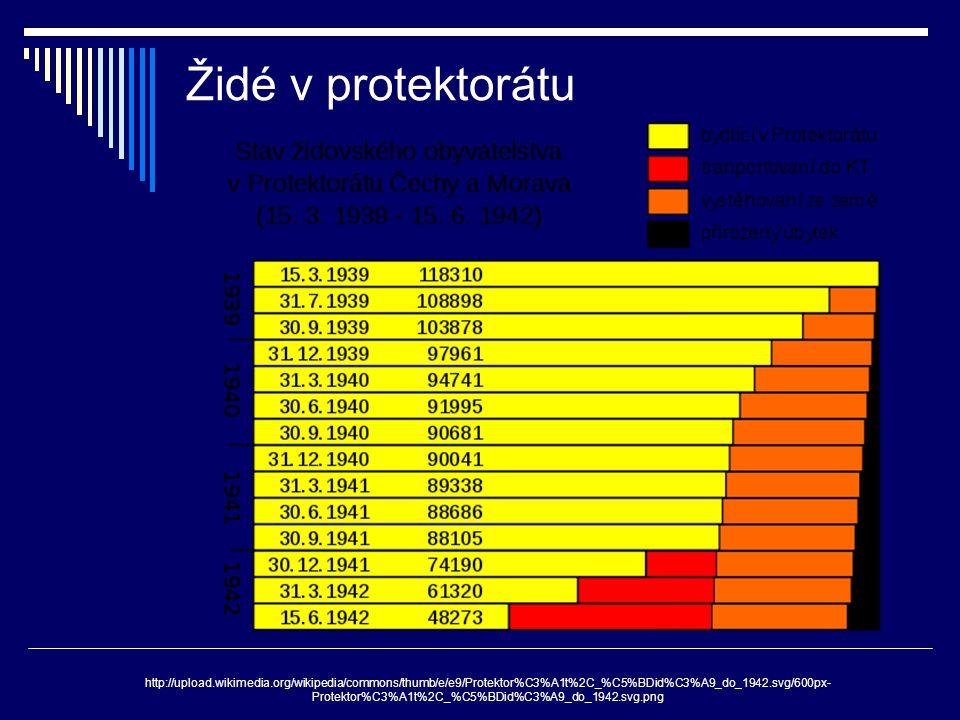 Židé v protektorátu http://upload.wikimedia.org/wikipedia/commons/thumb/e/e9/Protektor%C3%A1t%2C_%C5%BDid%C3%A9_do_1942.svg/600px- Protektor%C3%A1t%2C