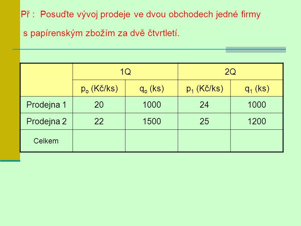 Př : Posuďte vývoj prodeje ve dvou obchodech jedné firmy s papírenským zbožím za dvě čtvrtletí. 1Q2Q p o (Kč/ks)q o (ks)p 1 (Kč/ks)q 1 (ks) Prodejna 1