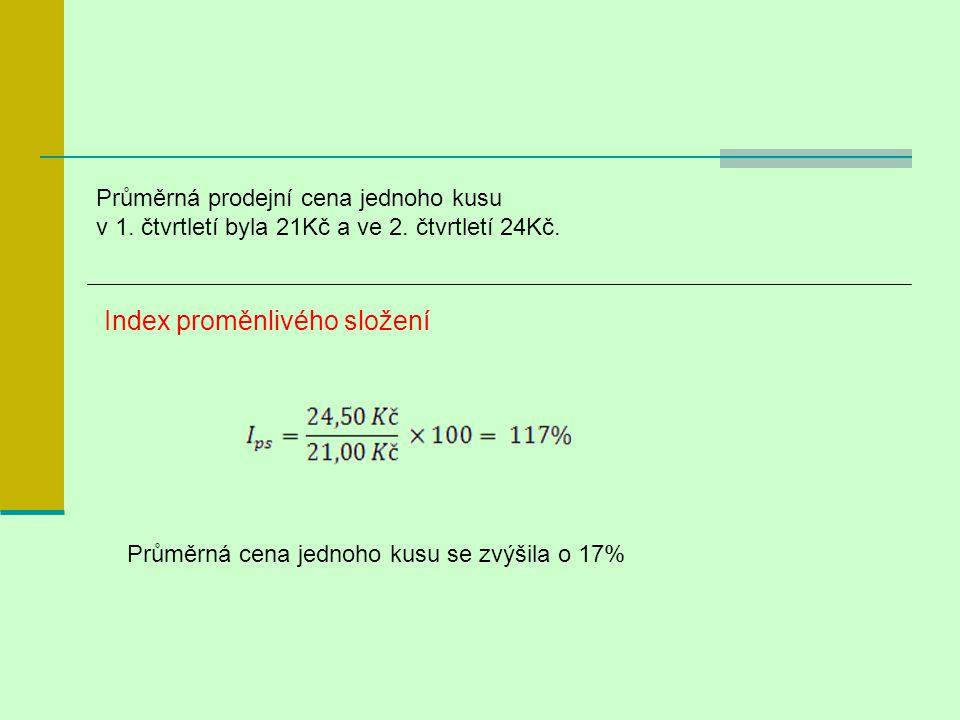 Index stálého složení Průměrné prodejní ceny se ve 2.