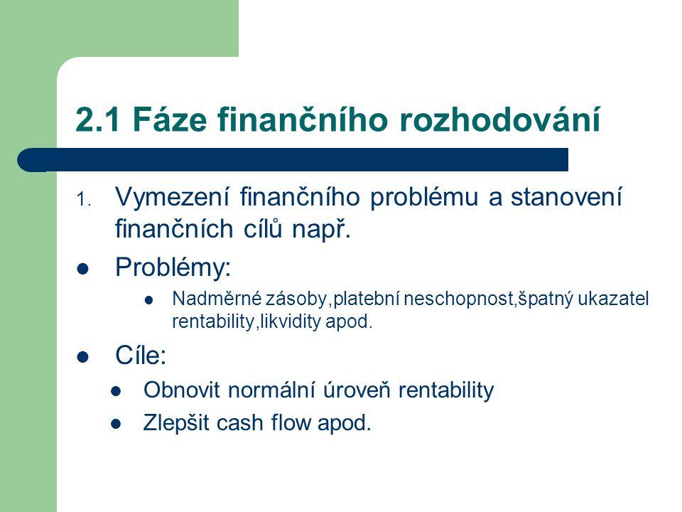2.1 Fáze finančního rozhodování 1. Vymezení finančního problému a stanovení finančních cílů např. Problémy: Nadměrné zásoby,platební neschopnost,špatn