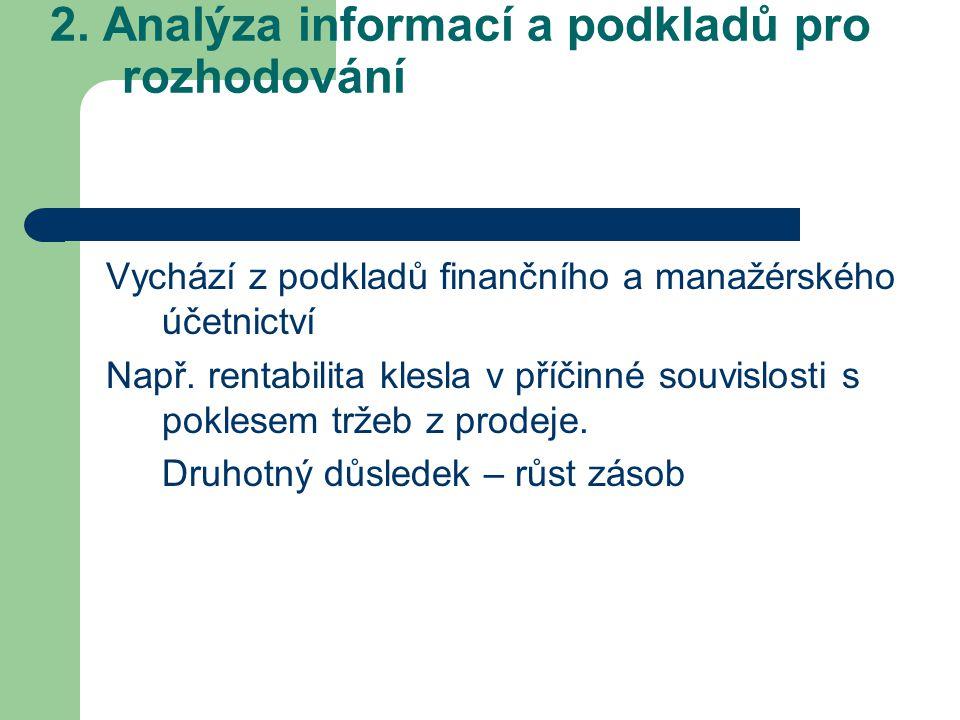2. Analýza informací a podkladů pro rozhodování Vychází z podkladů finančního a manažérského účetnictví Např. rentabilita klesla v příčinné souvislost