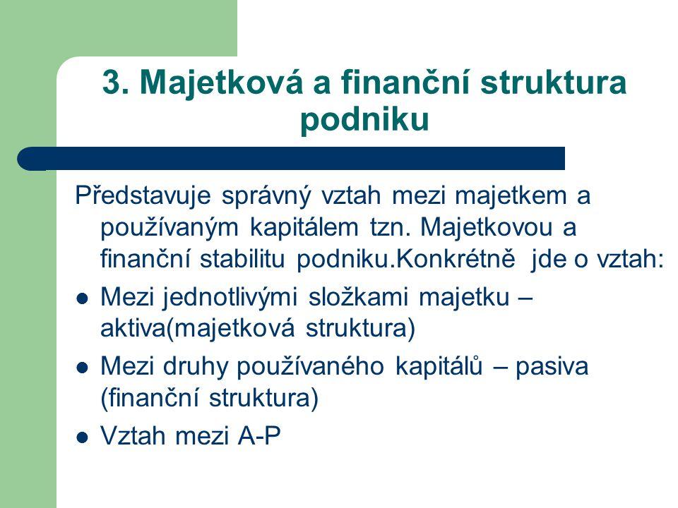 3. Majetková a finanční struktura podniku Představuje správný vztah mezi majetkem a používaným kapitálem tzn. Majetkovou a finanční stabilitu podniku.