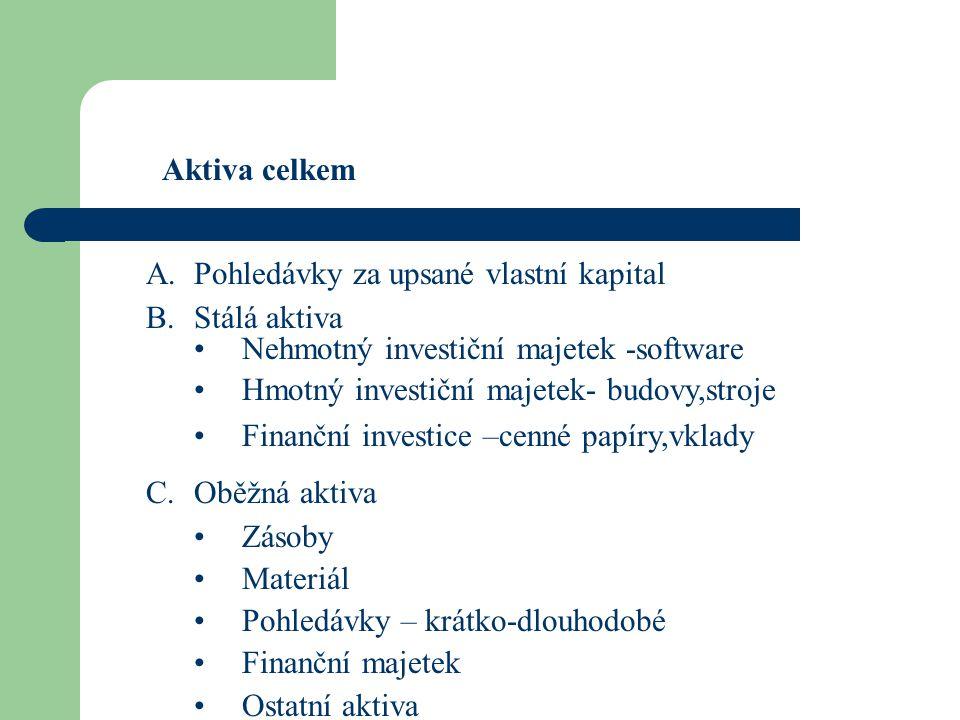 A.Pohledávky za upsané vlastní kapital B.Stálá aktiva Nehmotný investiční majetek -software Hmotný investiční majetek- budovy,stroje Finanční investic