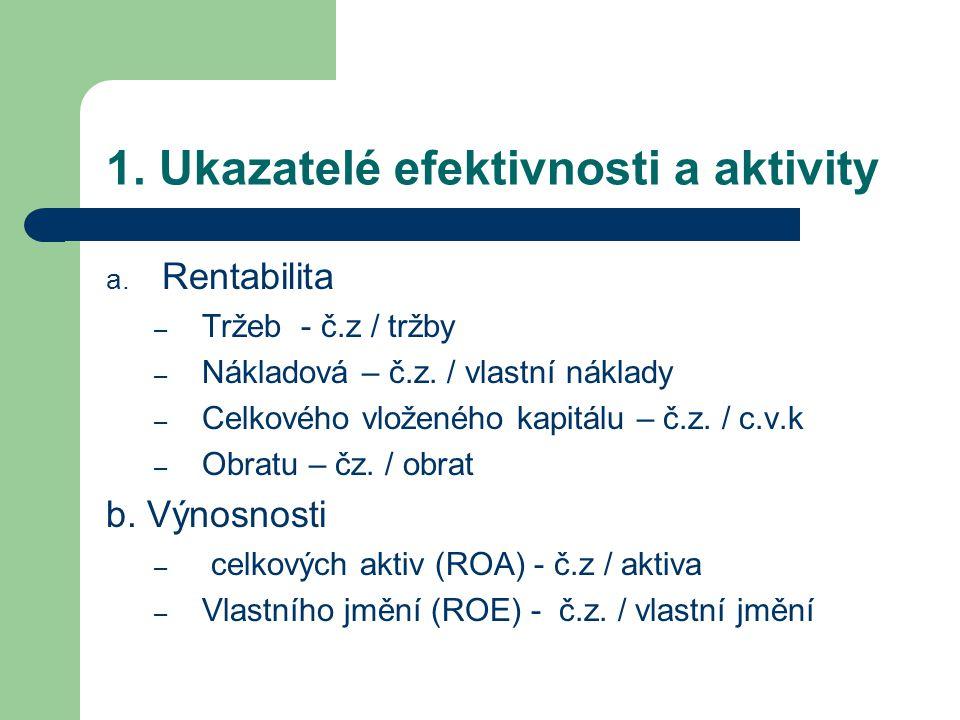 1.Ukazatelé efektivnosti a aktivity a. Rentabilita – Tržeb - č.z / tržby – Nákladová – č.z.