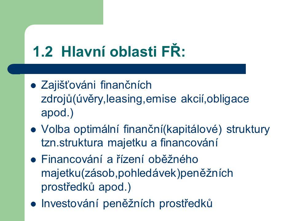 1.2 Hlavní oblasti FŘ: Zajišťováni finančních zdrojů(úvěry,leasing,emise akcií,obligace apod.) Volba optimální finanční(kapitálové) struktury tzn.stru