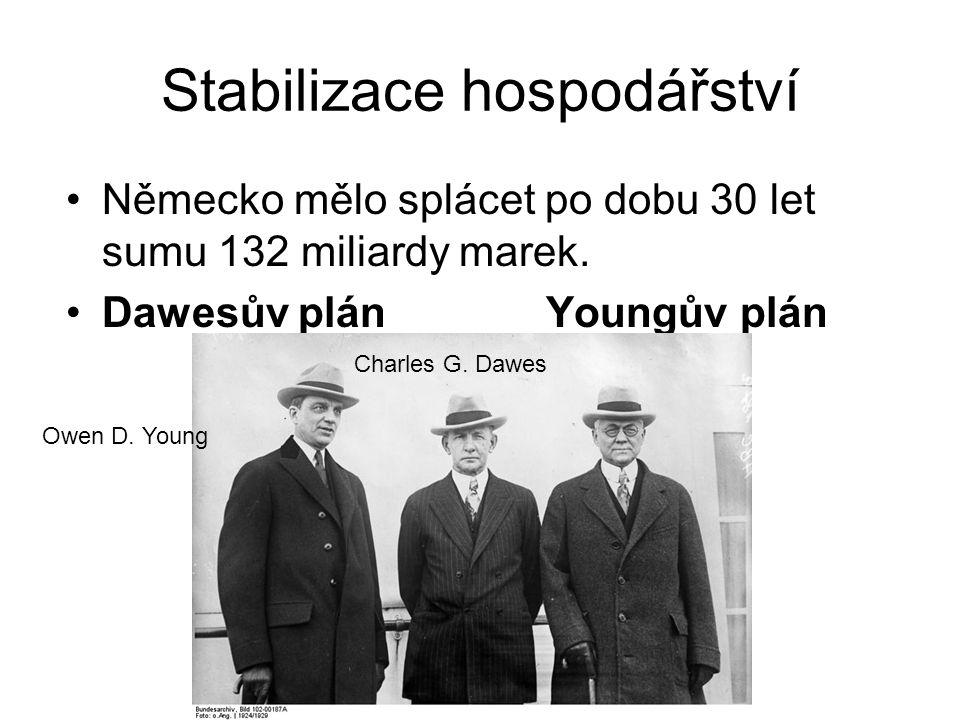 Stabilizace hospodářství Německo mělo splácet po dobu 30 let sumu 132 miliardy marek. Dawesův plánYoungův plán Owen D. Young Charles G. Dawes