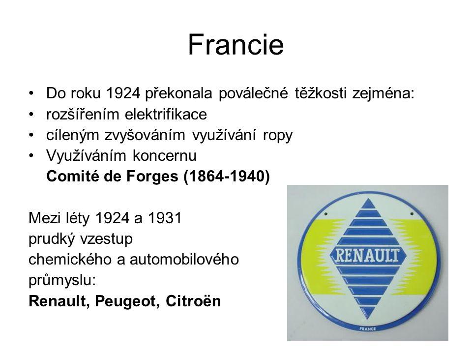 Francie Do roku 1924 překonala poválečné těžkosti zejména: rozšířením elektrifikace cíleným zvyšováním využívání ropy Využíváním koncernu Comité de Forges (1864-1940) Mezi léty 1924 a 1931 prudký vzestup chemického a automobilového průmyslu: Renault, Peugeot, Citroën