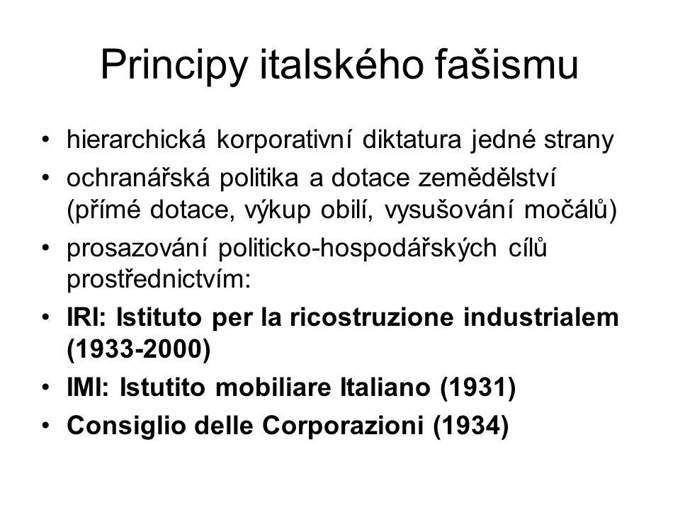 Principy italského fašismu hierarchická korporativní diktatura jedné strany ochranářská politika a dotace zemědělství (přímé dotace, výkup obilí, vysušování močálů) prosazování politicko-hospodářských cílů prostřednictvím: IRI: Istituto per la ricostruzione industrialem (1933-2000) IMI: Istutito mobiliare Italiano (1931) Consiglio delle Corporazioni (1934)