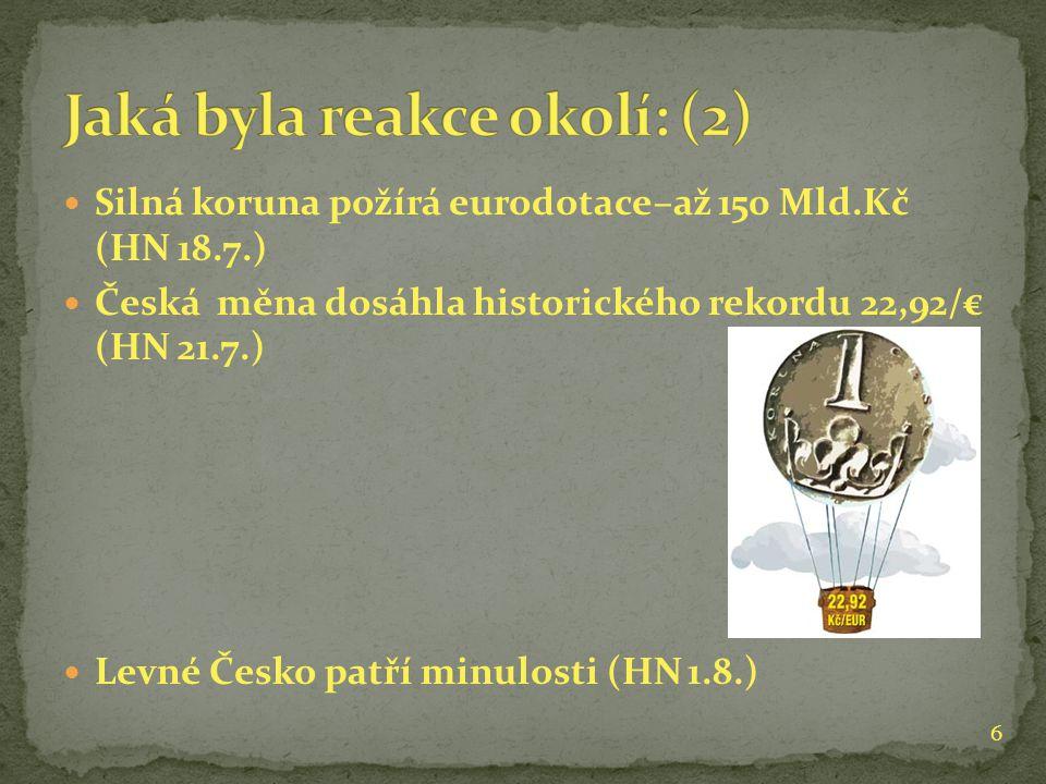 Silná koruna požírá eurodotace–až 150 Mld.Kč (HN 18.7.) Česká měna dosáhla historického rekordu 22,92/€ (HN 21.7.) Levné Česko patří minulosti (HN 1.8.) 6