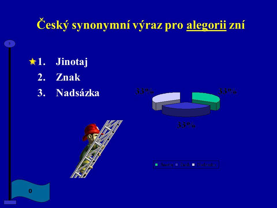 Český synonymní výraz pro alegorii zní 1.Jinotaj 2.Znak 3.Nadsázka 0 5
