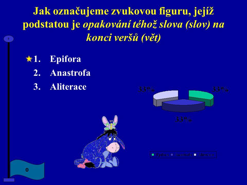 Jak označujeme zvukovou figuru, jejíž podstatou je opakování téhož slova (slov) na konci veršů (vět) 0 5 1.Epifora 2.Anastrofa 3.Aliterace
