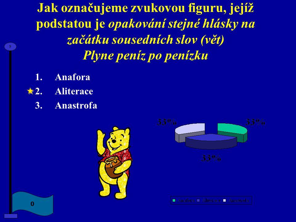 Jak označujeme zvukovou figuru, jejíž podstatou je opakování stejné hlásky na začátku sousedních slov (vět) Plyne peníz po penízku 0 5 1.Anafora 2.Ali