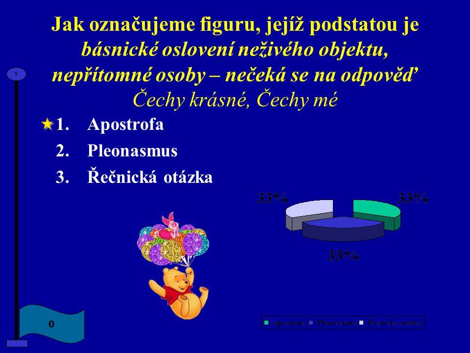 Jak označujeme figuru, jejíž podstatou je básnické oslovení neživého objektu, nepřítomné osoby – nečeká se na odpověď Čechy krásné, Čechy mé 1.Apostro