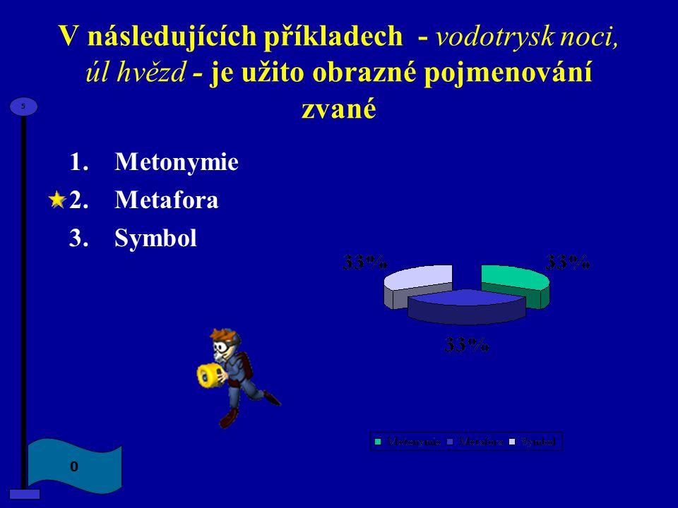 V následujících příkladech - vodotrysk noci, úl hvězd - je užito obrazné pojmenování zvané 1.Metonymie 2.Metafora 3.Symbol 0 5