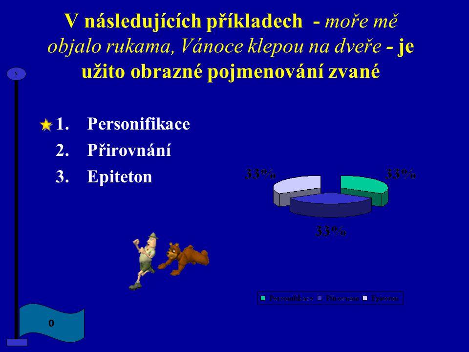 Jak označujeme zvukovou figuru, jejíž podstatou je opakování slova (slov) na začátku veršů (vět), slok 1.Anafora 2.Epifora 3.Aliterace 0 5