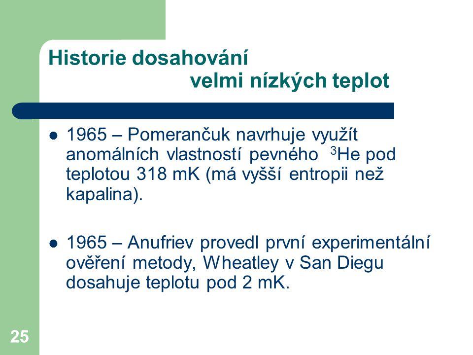 25 Historie dosahování velmi nízkých teplot 1965 – Pomerančuk navrhuje využít anomálních vlastností pevného 3 He pod teplotou 318 mK (má vyšší entropi