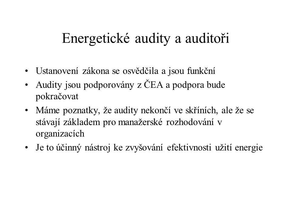 Energetické audity a auditoři Ustanovení zákona se osvědčila a jsou funkční Audity jsou podporovány z ČEA a podpora bude pokračovat Máme poznatky, že audity nekončí ve skříních, ale že se stávají základem pro manažerské rozhodování v organizacích Je to účinný nástroj ke zvyšování efektivnosti užití energie