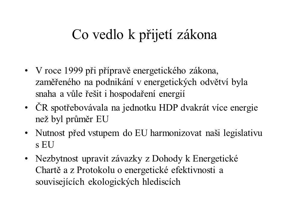 Co vedlo k přijetí zákona V roce 1999 při přípravě energetického zákona, zaměřeného na podnikání v energetických odvětví byla snaha a vůle řešit i hospodaření energií ČR spotřebovávala na jednotku HDP dvakrát více energie než byl průměr EU Nutnost před vstupem do EU harmonizovat naši legislativu s EU Nezbytnost upravit závazky z Dohody k Energetické Chartě a z Protokolu o energetické efektivnosti a souvisejících ekologických hlediscích