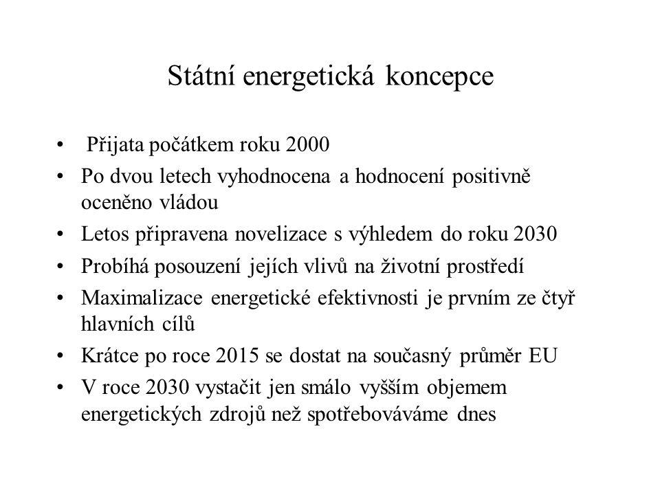 Státní energetická koncepce Přijata počátkem roku 2000 Po dvou letech vyhodnocena a hodnocení positivně oceněno vládou Letos připravena novelizace s výhledem do roku 2030 Probíhá posouzení jejích vlivů na životní prostředí Maximalizace energetické efektivnosti je prvním ze čtyř hlavních cílů Krátce po roce 2015 se dostat na současný průměr EU V roce 2030 vystačit jen smálo vyšším objemem energetických zdrojů než spotřebováváme dnes