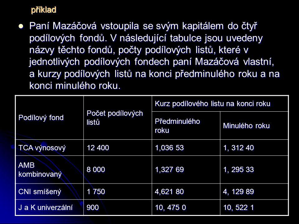 příklad Paní Paní Mazáčová vstoupila se svým kapitálem do čtyř podílových fondů.