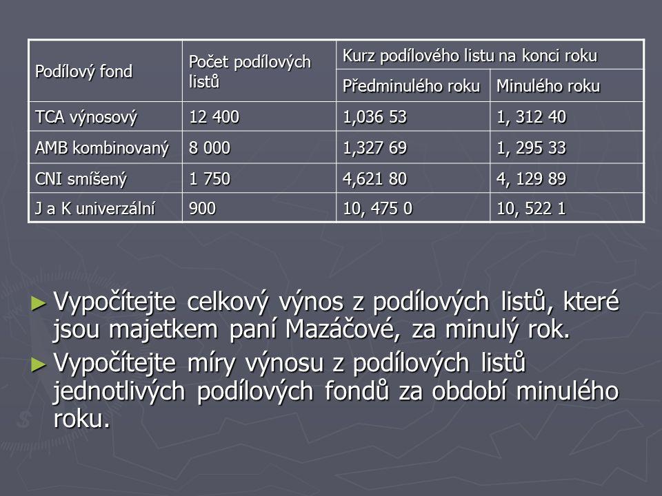 ► Vypočítejte celkový výnos z podílových listů, které jsou majetkem paní Mazáčové, za minulý rok.