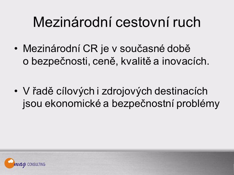 CR v ČR v letech 2012 a 2013 změna metodiky ČSÚ, revidovaná data pro rok 2012 a 2013 2012 Počet přenocování –Celkem +13,2 % –Nerezidenti +12,2 % –Rezidenti +14,2 % Počet příjezdů –Celkem +17,1 % –Nerezidenti +13,9 % –Rezidenti +20,5 % 2013 Počet přenocování –Celkem +0,1 % –Nerezidenti +1,6 % –Rezidenti -1,5 % Počet příjezdů –Celkem +2,1 % –Nerezidenti +2,7 % –Rezidenti +1,4 % Zdroj: ČSÚ